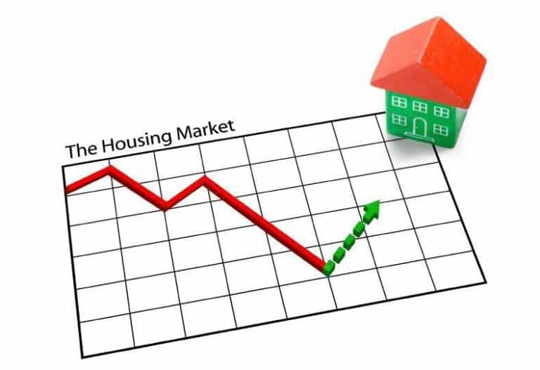 find investment properties